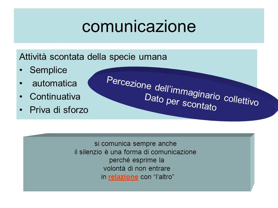 comunicazione Attività scontata della specie umana Semplice automatica Continuativa Priva di sforzo Percezione dellimmaginario collettivo Dato per sco