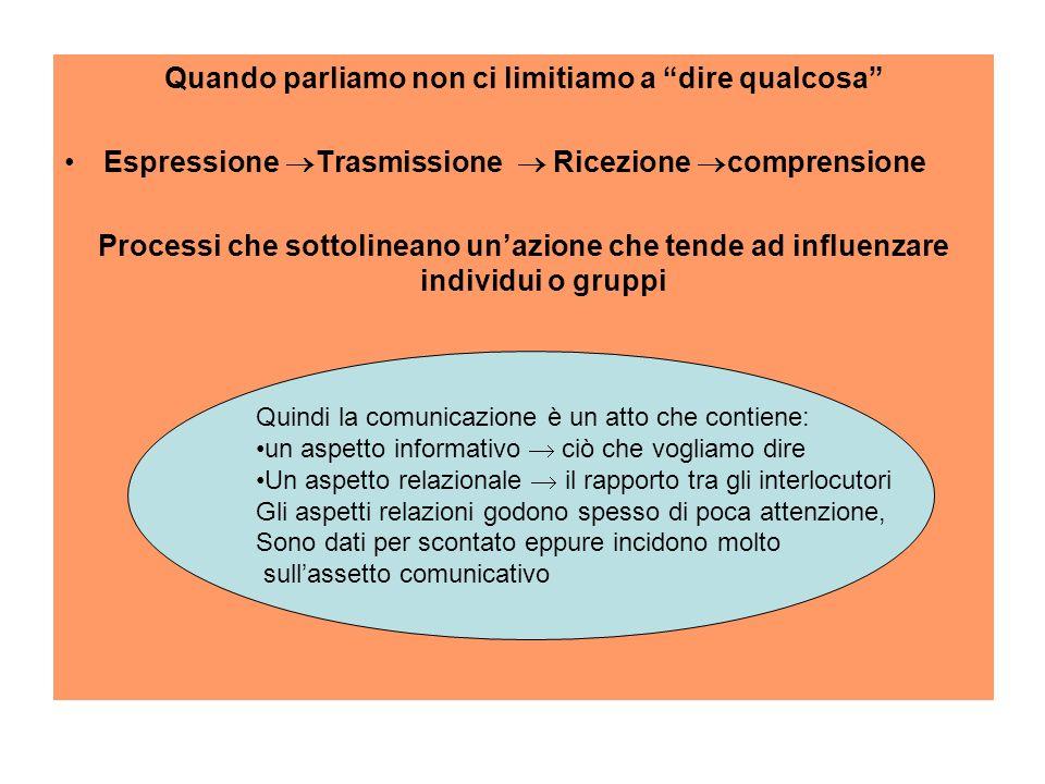 Quando parliamo non ci limitiamo a dire qualcosa Espressione Trasmissione Ricezione comprensione Processi che sottolineano un azione che tende ad infl