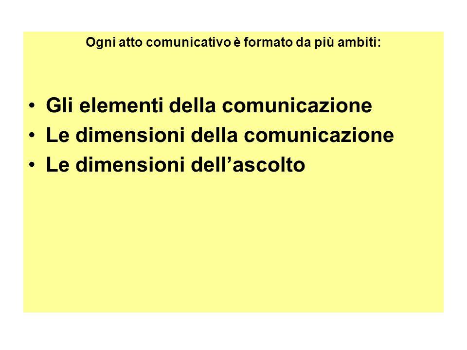 Ogni atto comunicativo è formato da più ambiti: Gli elementi della comunicazione Le dimensioni della comunicazione Le dimensioni dellascolto
