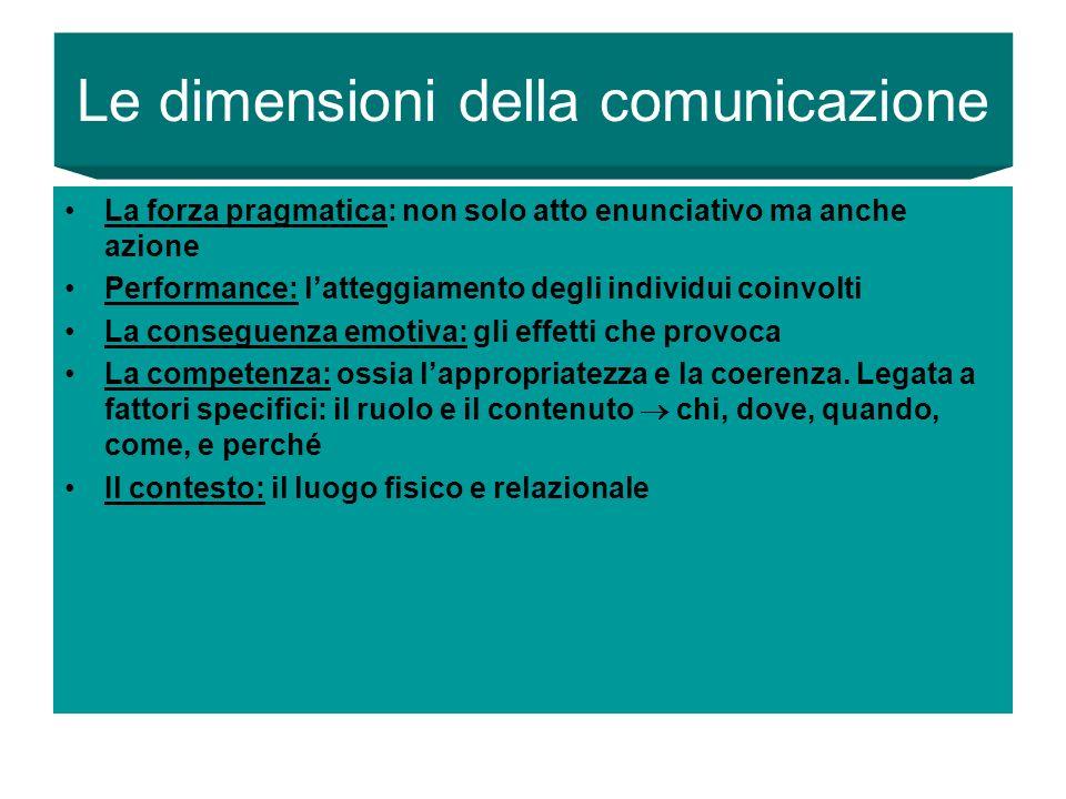 Le dimensioni della comunicazione La forza pragmatica: non solo atto enunciativo ma anche azione Performance: latteggiamento degli individui coinvolti