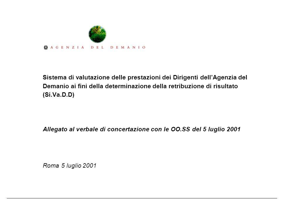 Sistema di valutazione delle prestazioni dei Dirigenti dellAgenzia del Demanio ai fini della determinazione della retribuzione di risultato (Si.Va.D.D) Allegato al verbale di concertazione con le OO.SS del 5 luglio 2001 Roma 5 luglio 2001