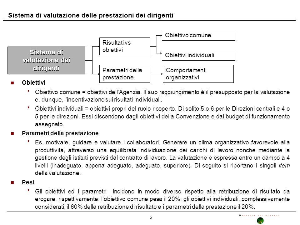 3 Sistema di valutazione delle prestazioni dei dirigenti n Obiettivi Obiettivo comune = obiettivi dellAgenzia.