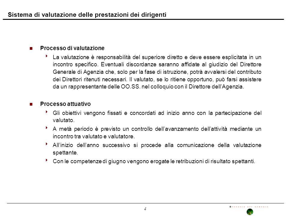 4 Sistema di valutazione delle prestazioni dei dirigenti n Processo di valutazione La valutazione è responsabilità del superiore diretto e deve essere esplicitata in un incontro specifico.