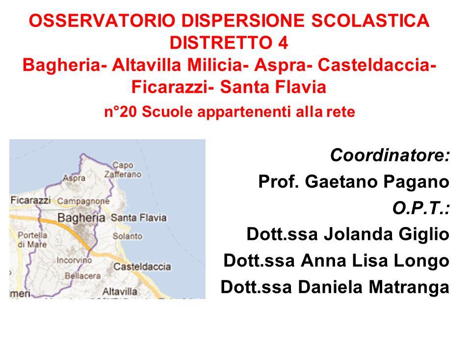 OSSERVATORIO DISPERSIONE SCOLASTICA DISTRETTO 4 Bagheria- Altavilla Milicia- Aspra- Casteldaccia- Ficarazzi- Santa Flavia Coordinatore: Prof. Gaetano