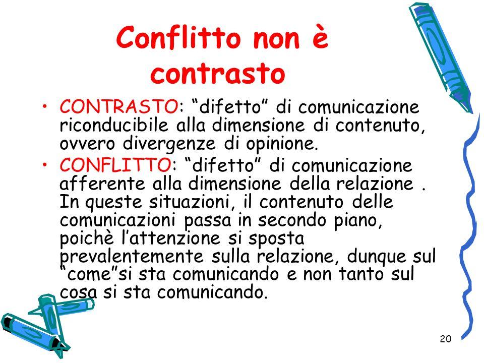 20 Conflitto non è contrasto CONTRASTO: difetto di comunicazione riconducibile alla dimensione di contenuto, ovvero divergenze di opinione. CONFLITTO: