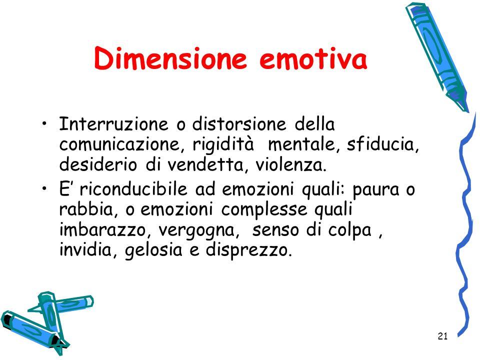 21 Dimensione emotiva Interruzione o distorsione della comunicazione, rigidità mentale, sfiducia, desiderio di vendetta, violenza. E riconducibile ad