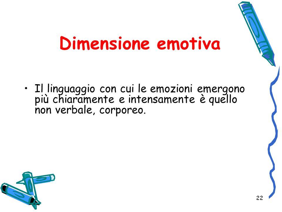 22 Dimensione emotiva Il linguaggio con cui le emozioni emergono più chiaramente e intensamente è quello non verbale, corporeo.
