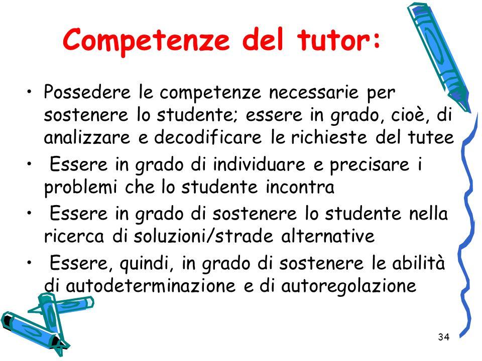 34 Competenze del tutor: Possedere le competenze necessarie per sostenere lo studente; essere in grado, cioè, di analizzare e decodificare le richiest