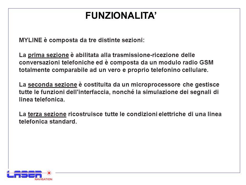 FUNZIONALITA MYLINE è composta da tre distinte sezioni: La prima sezione è abilitata alla trasmissione-ricezione delle conversazioni telefoniche ed è