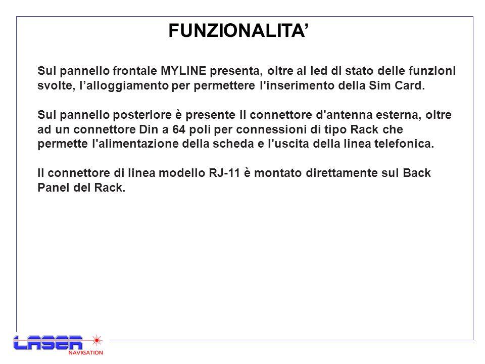 FUNZIONALITA Sul pannello frontale MYLINE presenta, oltre ai led di stato delle funzioni svolte, lalloggiamento per permettere l'inserimento della Sim