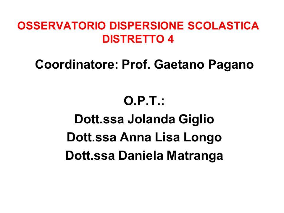 OSSERVATORIO DISPERSIONE SCOLASTICA DISTRETTO 4 Coordinatore: Prof. Gaetano Pagano O.P.T.: Dott.ssa Jolanda Giglio Dott.ssa Anna Lisa Longo Dott.ssa D