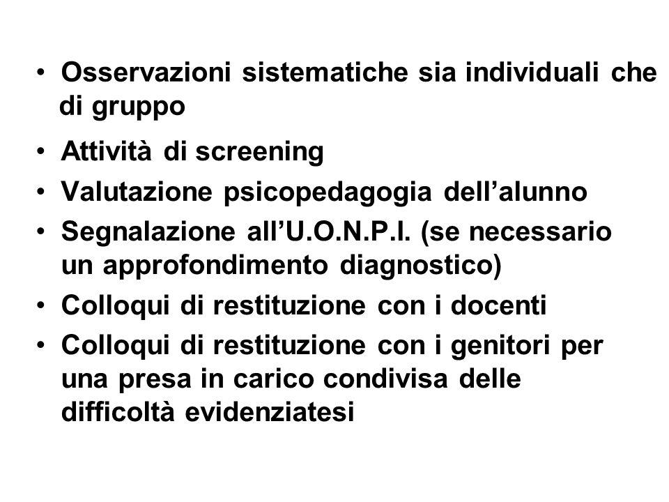Osservazioni sistematiche sia individuali che di gruppo Attività di screening Valutazione psicopedagogia dellalunno Segnalazione allU.O.N.P.I. (se nec