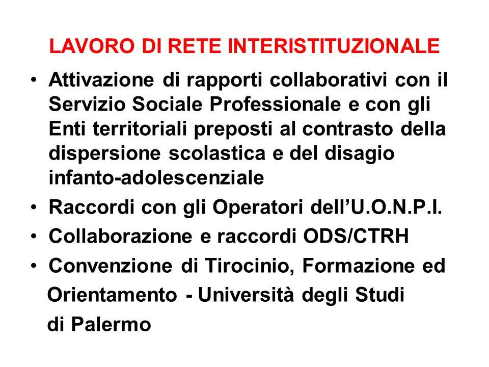 LAVORO DI RETE INTERISTITUZIONALE Attivazione di rapporti collaborativi con il Servizio Sociale Professionale e con gli Enti territoriali preposti al