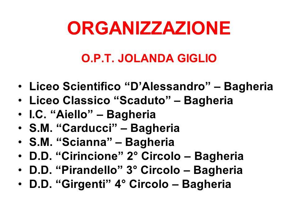 ORGANIZZAZIONE O.P.T. JOLANDA GIGLIO Liceo Scientifico DAlessandro – Bagheria Liceo Classico Scaduto – Bagheria I.C. Aiello – Bagheria S.M. Carducci –