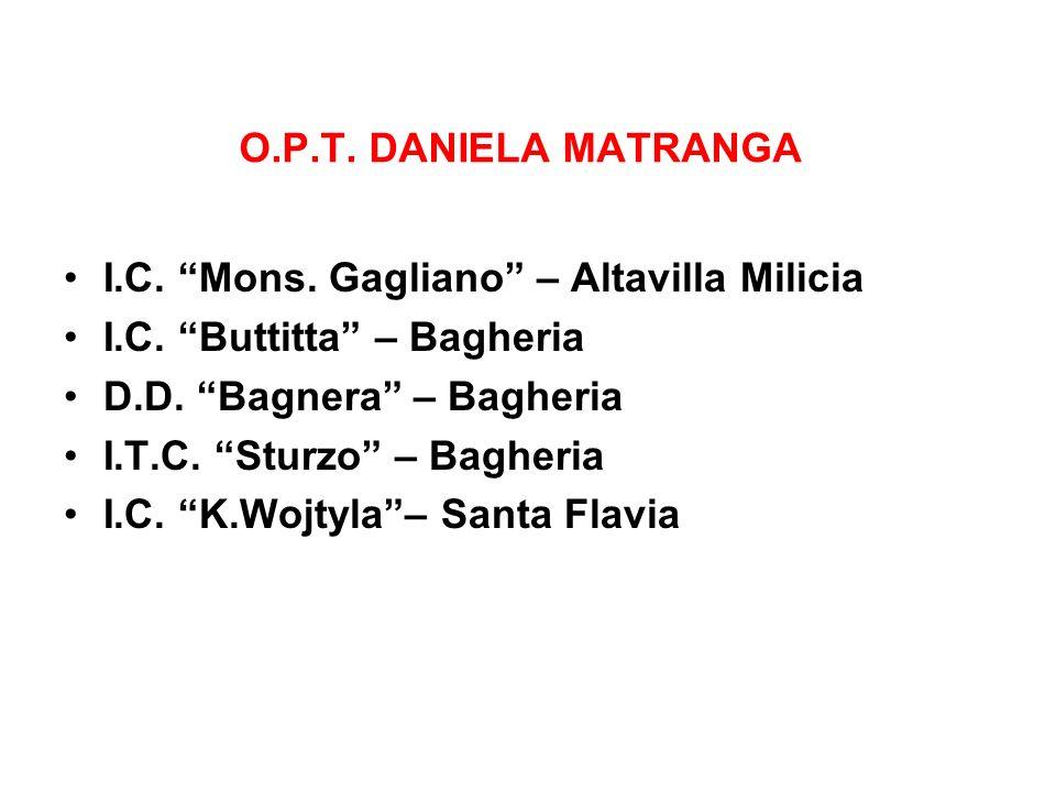 O.P.T. DANIELA MATRANGA I.C. Mons. Gagliano – Altavilla Milicia I.C. Buttitta – Bagheria D.D. Bagnera – Bagheria I.T.C. Sturzo – Bagheria I.C. K.Wojty