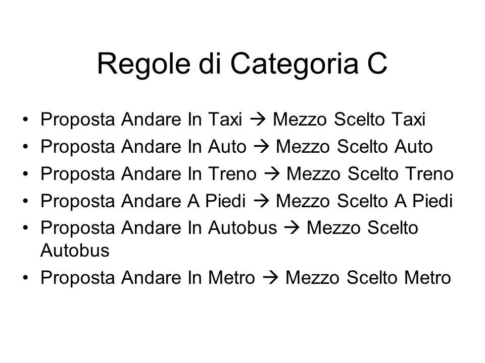 Regole di Categoria C Proposta Andare In Taxi Mezzo Scelto Taxi Proposta Andare In Auto Mezzo Scelto Auto Proposta Andare In Treno Mezzo Scelto Treno