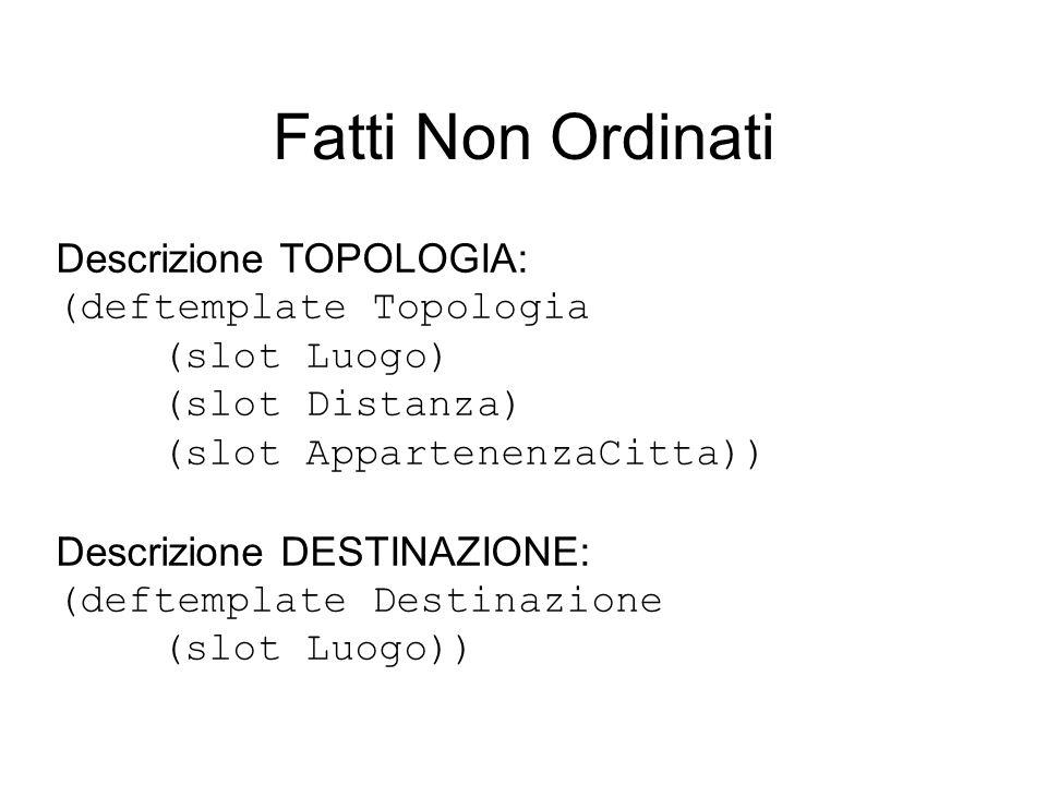Fatti Non Ordinati Descrizione TOPOLOGIA: (deftemplate Topologia (slot Luogo) (slot Distanza) (slot AppartenenzaCitta)) Descrizione DESTINAZIONE: (deftemplate Destinazione (slot Luogo))