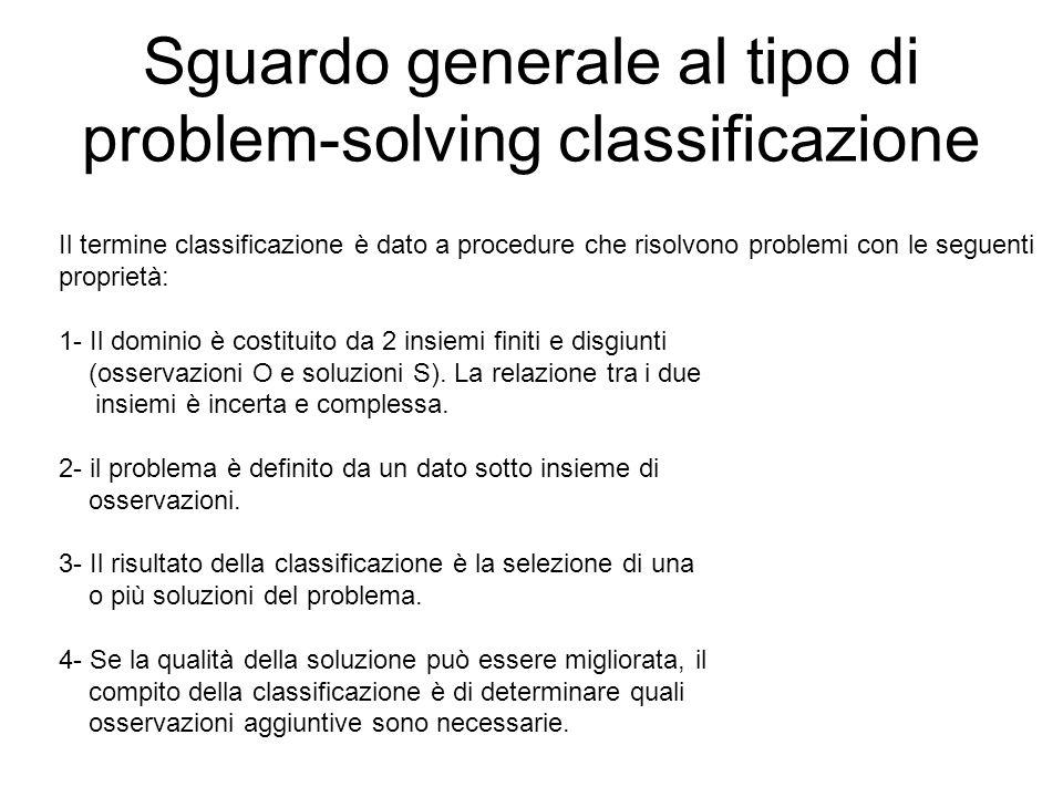 Sguardo generale al tipo di problem-solving classificazione Il termine classificazione è dato a procedure che risolvono problemi con le seguenti propr