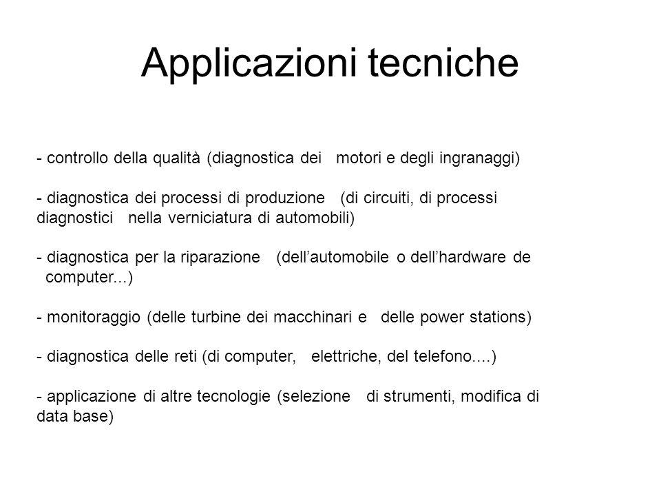 Applicazioni tecniche - controllo della qualità (diagnostica dei motori e degli ingranaggi) - diagnostica dei processi di produzione (di circuiti, di