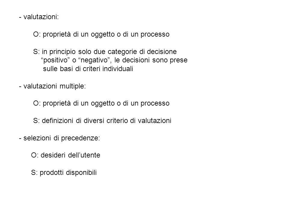 - valutazioni: O: proprietà di un oggetto o di un processo S: in principio solo due categorie di decisione positivo o negativo, le decisioni sono pres
