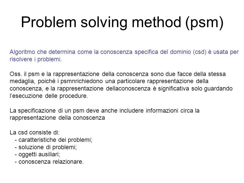 Problem solving method (psm) Algoritmo che determina come la conoscenza specifica del dominio (csd) è usata per risolvere i problemi. Oss. il psm e la