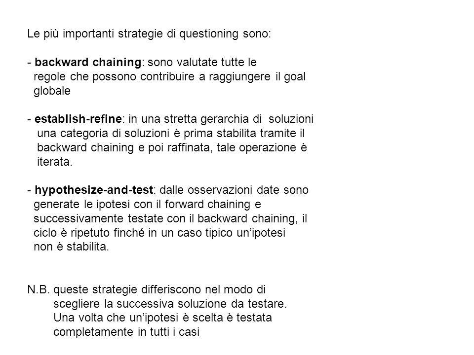 Le più importanti strategie di questioning sono: - backward chaining: sono valutate tutte le regole che possono contribuire a raggiungere il goal glob