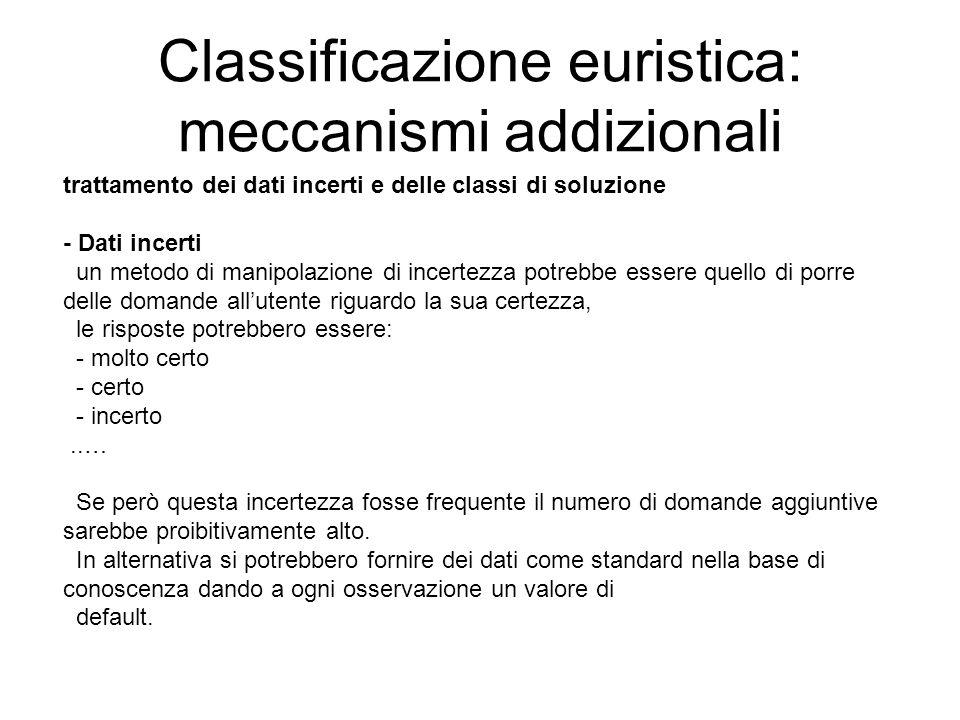 Classificazione euristica: meccanismi addizionali trattamento dei dati incerti e delle classi di soluzione - Dati incerti un metodo di manipolazione d
