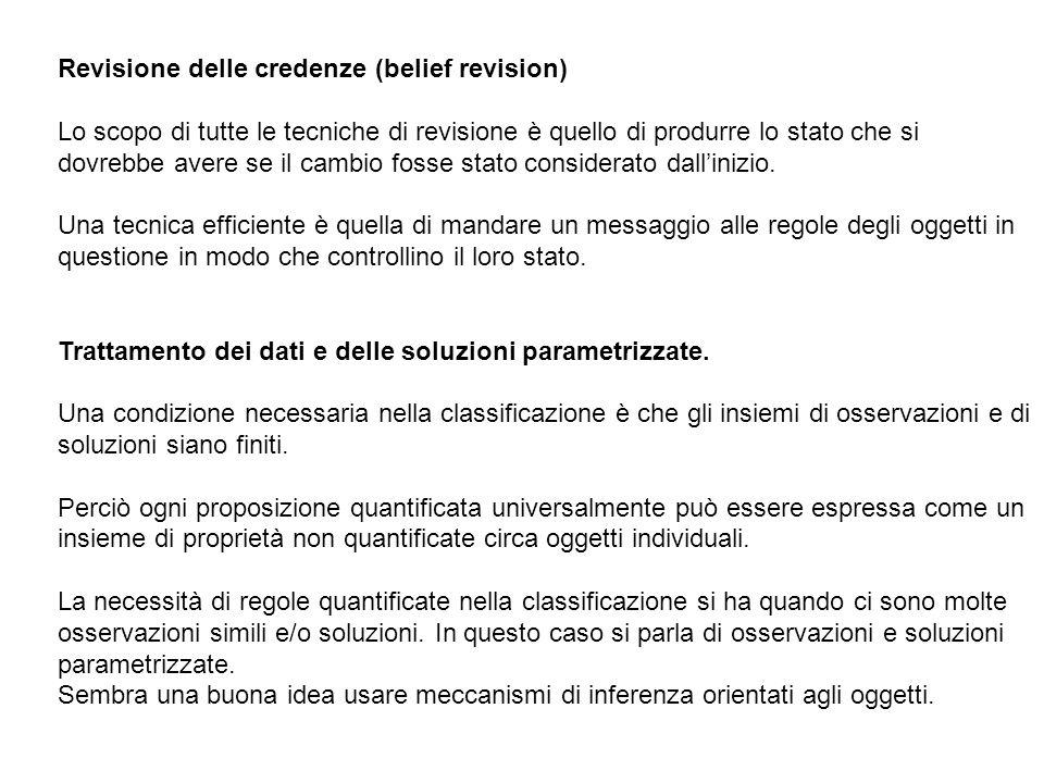 Revisione delle credenze (belief revision) Lo scopo di tutte le tecniche di revisione è quello di produrre lo stato che si dovrebbe avere se il cambio