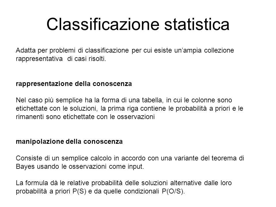 Classificazione statistica Adatta per problemi di classificazione per cui esiste unampia collezione rappresentativa di casi risolti. rappresentazione