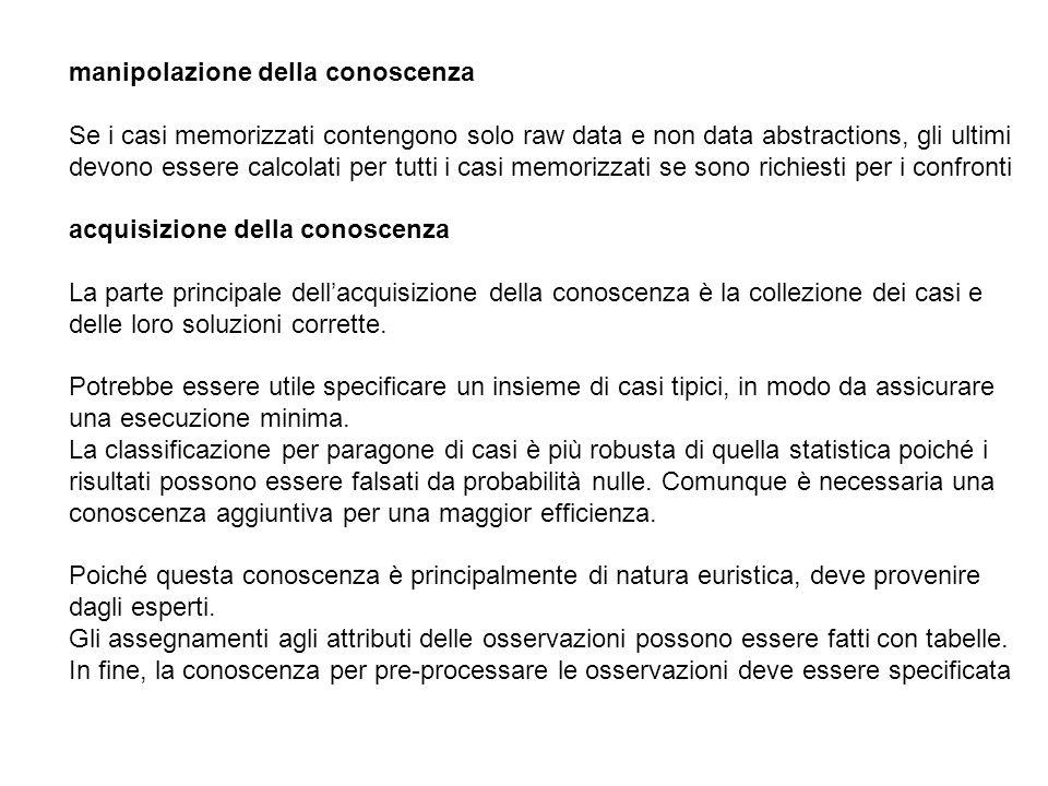 manipolazione della conoscenza Se i casi memorizzati contengono solo raw data e non data abstractions, gli ultimi devono essere calcolati per tutti i