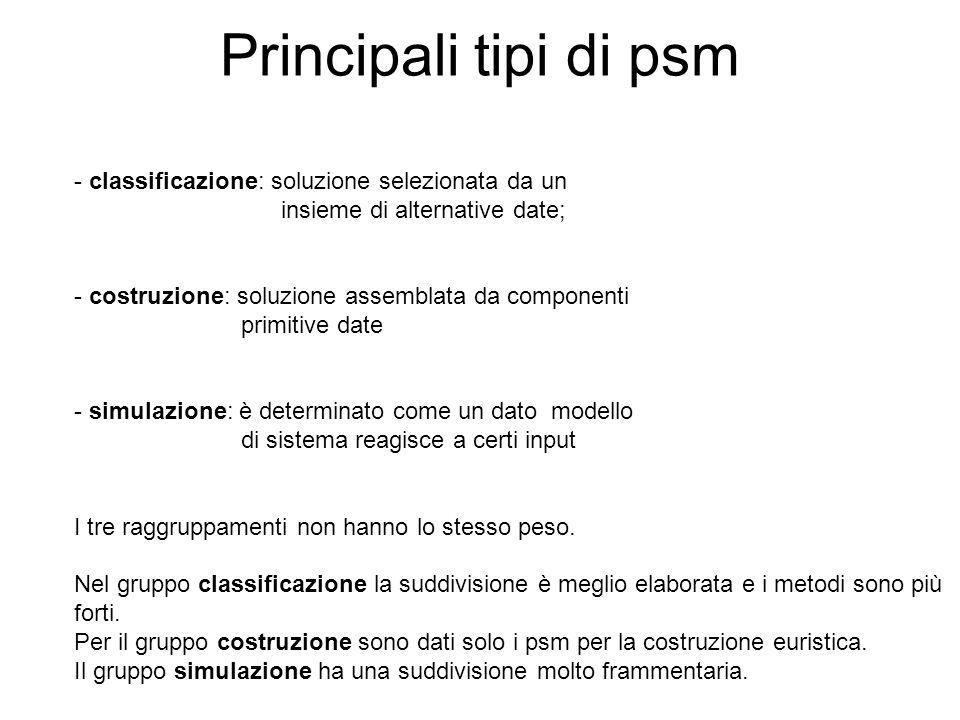 Principali tipi di psm - classificazione: soluzione selezionata da un insieme di alternative date; - costruzione: soluzione assemblata da componenti p