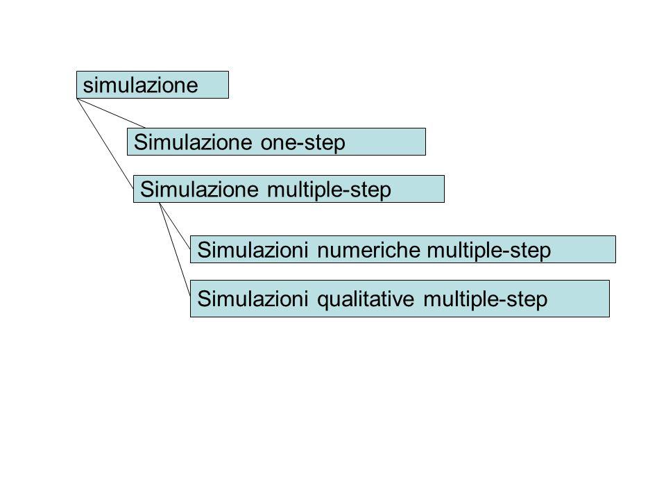 Se è richiesto di tener conto anche della mancanza di osservazioni, la formula può essere facilmente modificata cambiando il fattore P(O/S) con (1-P(O/S)).