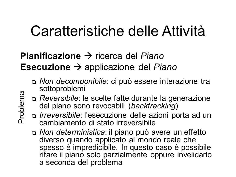 Caratteristiche delle Attività Pianificazione ricerca del Piano Esecuzione applicazione del Piano Non decomponibile: ci può essere interazione tra sot