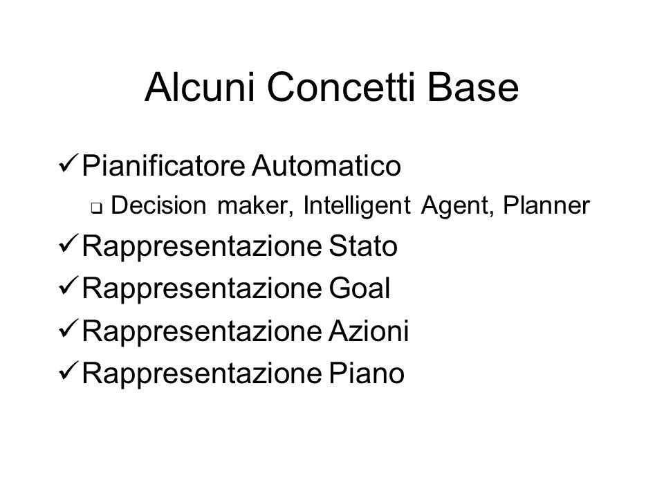 Alcuni Concetti Base Pianificatore Automatico Decision maker, Intelligent Agent, Planner Rappresentazione Stato Rappresentazione Goal Rappresentazione