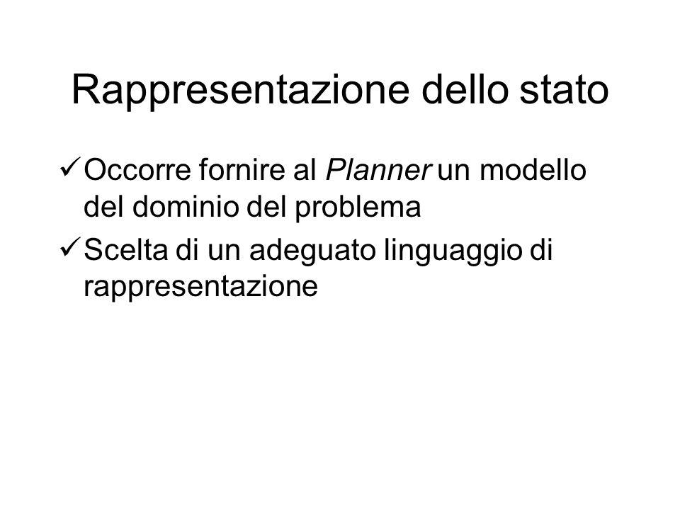 Rappresentazione dello stato Occorre fornire al Planner un modello del dominio del problema Scelta di un adeguato linguaggio di rappresentazione