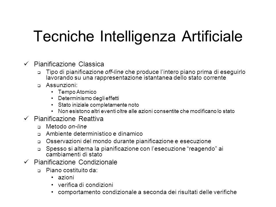 Tecniche Intelligenza Artificiale Pianificazione Classica Tipo di pianificazione off-line che produce lintero piano prima di eseguirlo lavorando su un