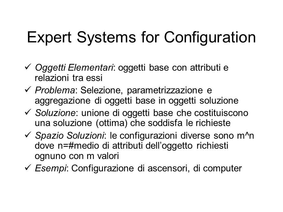 Expert Systems for Configuration Oggetti Elementari: oggetti base con attributi e relazioni tra essi Problema: Selezione, parametrizzazione e aggregaz