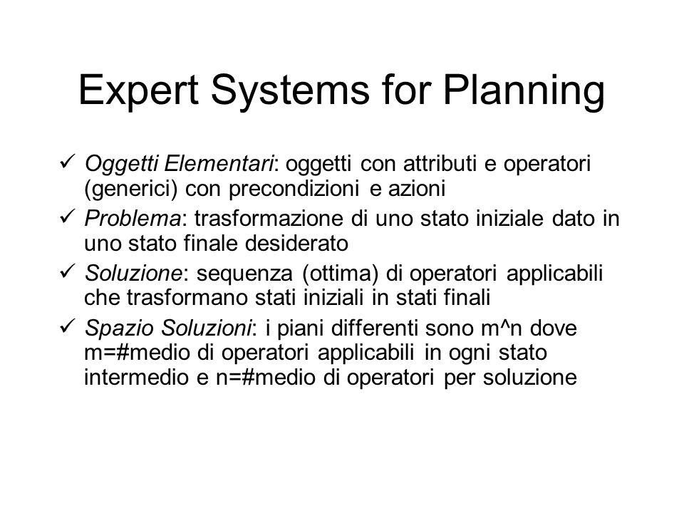 Expert Systems for Planning Oggetti Elementari: oggetti con attributi e operatori (generici) con precondizioni e azioni Problema: trasformazione di un