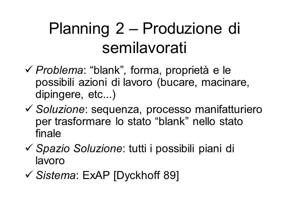 Planning 2 – Produzione di semilavorati Problema: blank, forma, proprietà e le possibili azioni di lavoro (bucare, macinare, dipingere, etc...) Soluzi