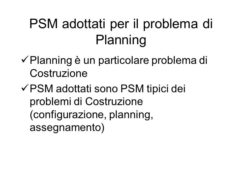 PSM adottati per il problema di Planning Planning è un particolare problema di Costruzione PSM adottati sono PSM tipici dei problemi di Costruzione (configurazione, planning, assegnamento)