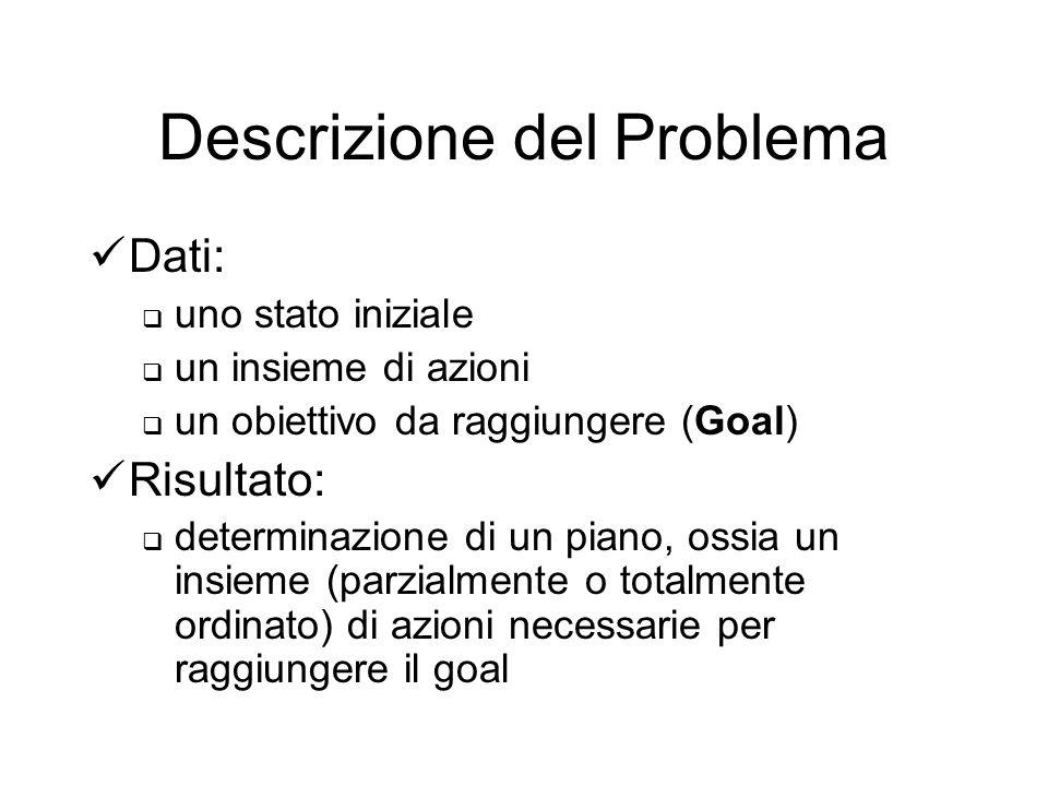 Descrizione del Problema Dati: uno stato iniziale un insieme di azioni un obiettivo da raggiungere (Goal) Risultato: determinazione di un piano, ossia
