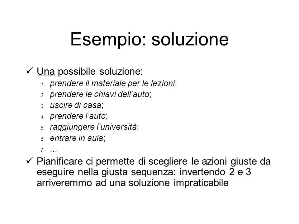 Esempio: soluzione Una possibile soluzione: 1. prendere il materiale per le lezioni; 2. prendere le chiavi dellauto; 3. uscire di casa; 4. prendere la