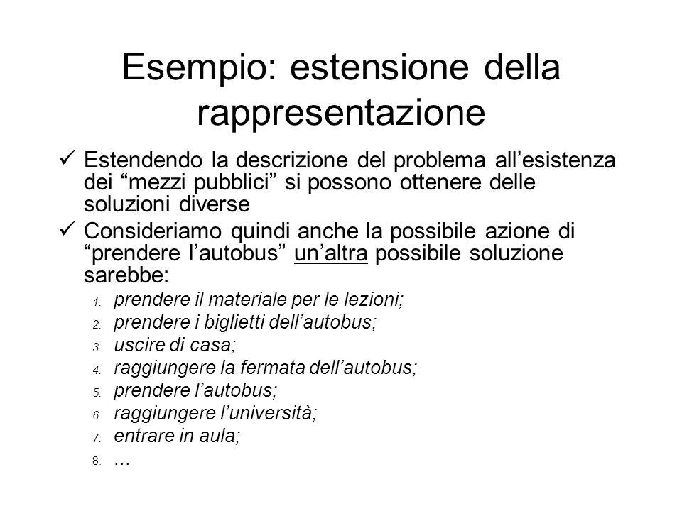 Esempio: estensione della rappresentazione Estendendo la descrizione del problema allesistenza dei mezzi pubblici si possono ottenere delle soluzioni