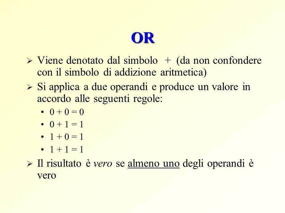 NOT Viene indicato con il simbolo sopra la variabile da negare (es.
