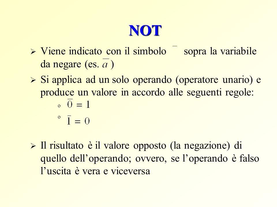 NAND E equivalente ad un operatore AND negato Si applica a due operandi e produce un valore in accordo alle seguenti regole: o 0 NAND 0 = 1 o 0 NAND 1 = 1 o 1 NAND 0 = 1 o 1 NAND 1 = 0 Il risultato è falso se entrambi gli operandi sono veri