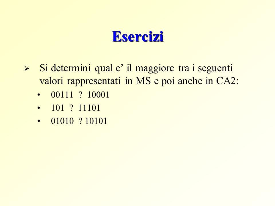 Algebra booleana Deve il suo nome a Boole che ne formalizzò le regole Lalgebra booleana opera su variabili (logiche o booleane) che possono assumere solamente due valori 1/0, vero/falso, on/off, chiuso/aperto Il valore 1 è solitamente associato alla condizione logica vero (true, on, chiuso), mentre lo 0 è associato alla condizione logica falso (false, off, aperto)