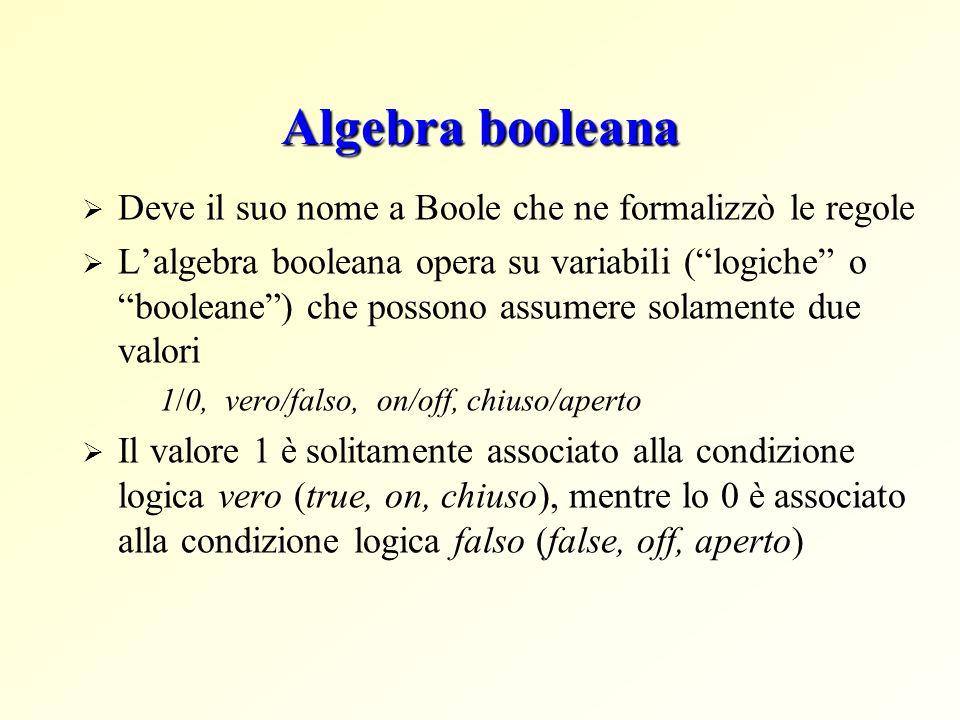 Algebra booleana E adatta per rappresentare eventi binari, cioè condizioni che possono assumere solo due valori Esempio Una lampadina può essere accesa (a questa condizione si associa il valore 1 o vero) oppure spenta (valore 0 o falso).