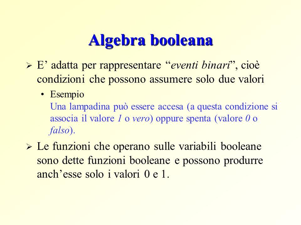 Algebra booleana Una funzione booleana F, funzione di variabili booleane, v 1,v 2,...,v n si indica: Può essere definita in vari modi: uno di questi consiste nello specificare i valori di F per tutte le possibili combinazioni delle variabili da cui essa dipende.