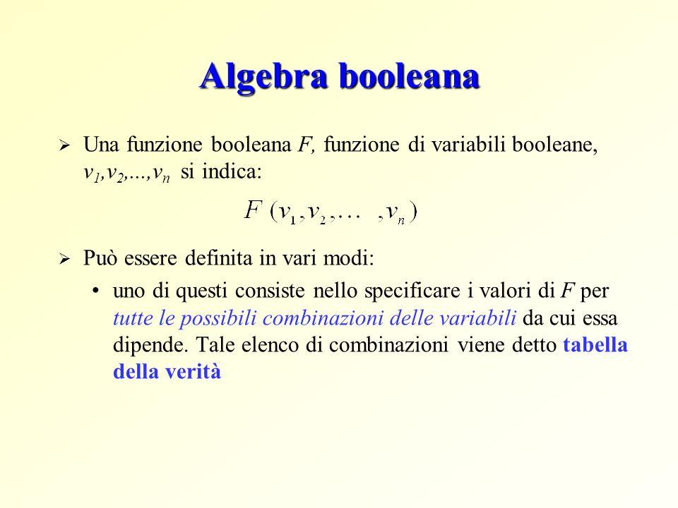 Algebra booleana Esempio F(v1,v2,v3) può essere definita come: Ogni variabile booleana può assumere due valori, quindi, con n variabili si possono avere 2 n possibili combinazioni