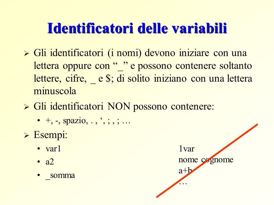 Identificatori delle variabili Gli identificatori (i nomi) devono iniziare con una lettera oppure con _ e possono contenere soltanto lettere, cifre, _